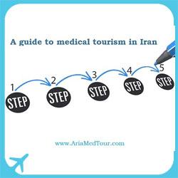 دليل السياحة الطبية خطوة خطوة من آريا مدتور