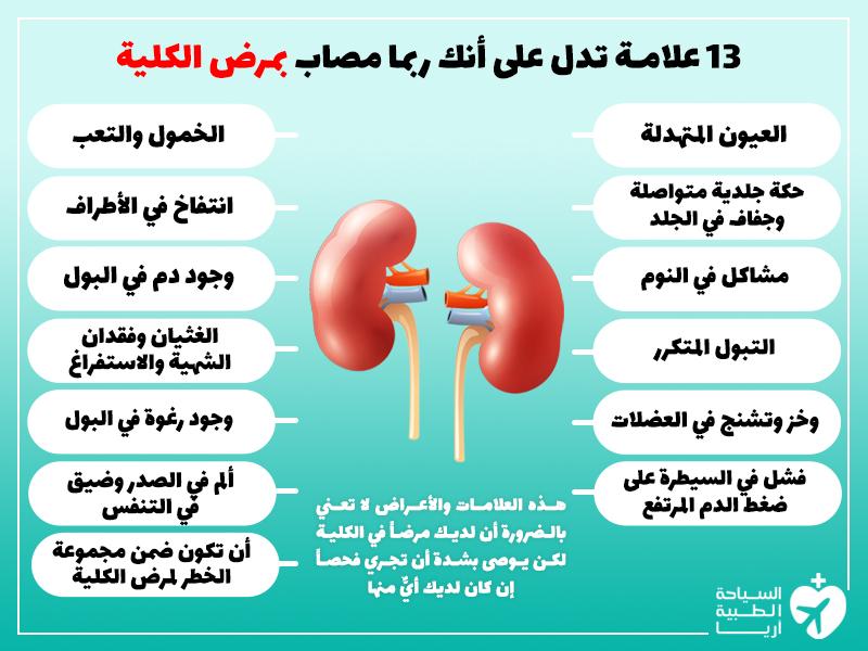 علامات واعراض مرض الكلية