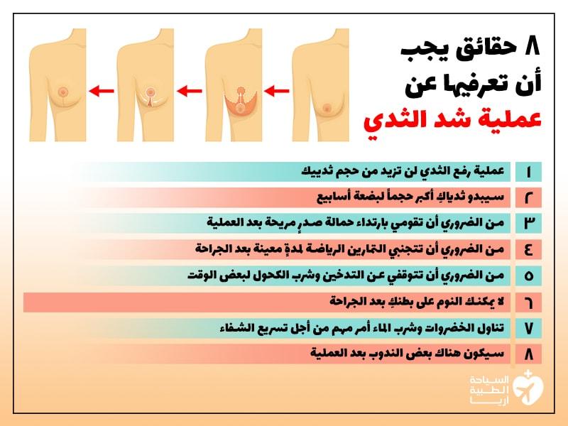 معلومات عن عملية رفع الثدي