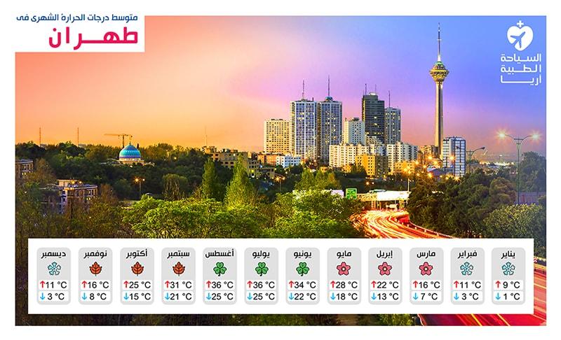 الطقس في طهران ايران