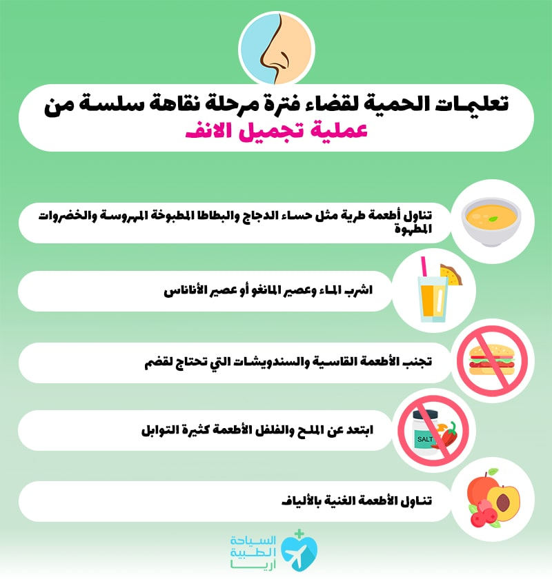 النظام الغذائي بعد عملية تجميل الانف