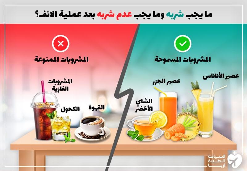 المشروبات المسموحة والممنوعة بعد عملية الانف