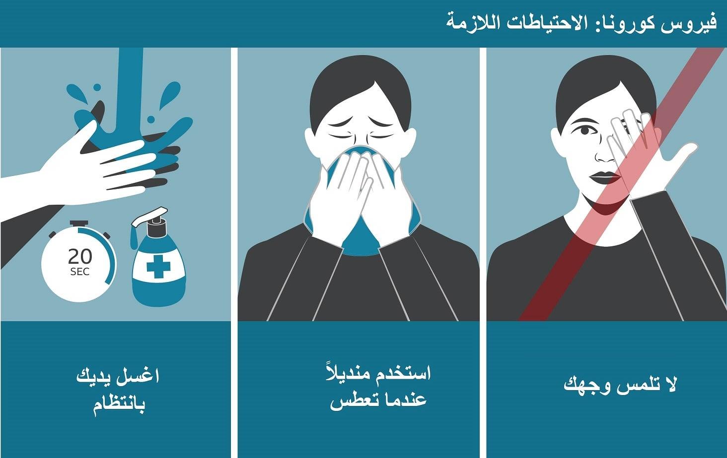 نصائح الوقاية من الإصابة بفيروس كورونا المستجد