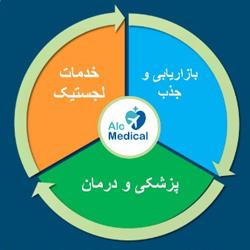 آریامدتور و زنجیره ارزش گردشگری سلامت ایران