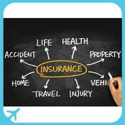 foreign patients insurance coverage in Iran