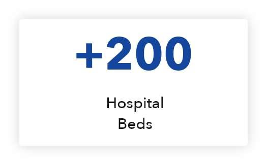 omid hospital beds' number