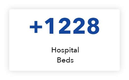 Imam Reza Hospital Beds' number