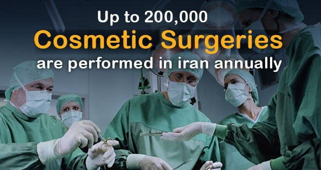 iranian plastic surgeons performing breast implants surgery in Iran
