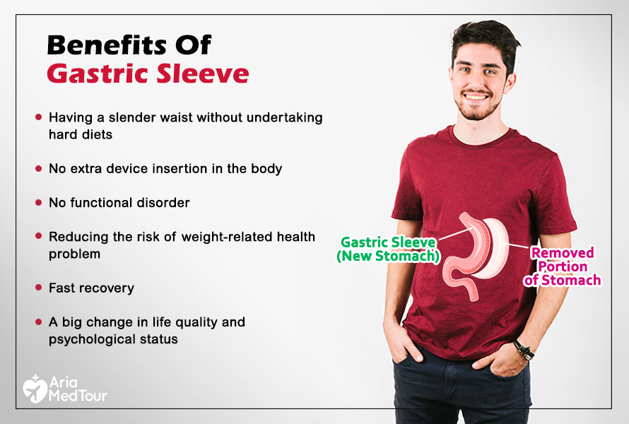 infographic containing a happy young man and benefits of gastric sleeve surgery