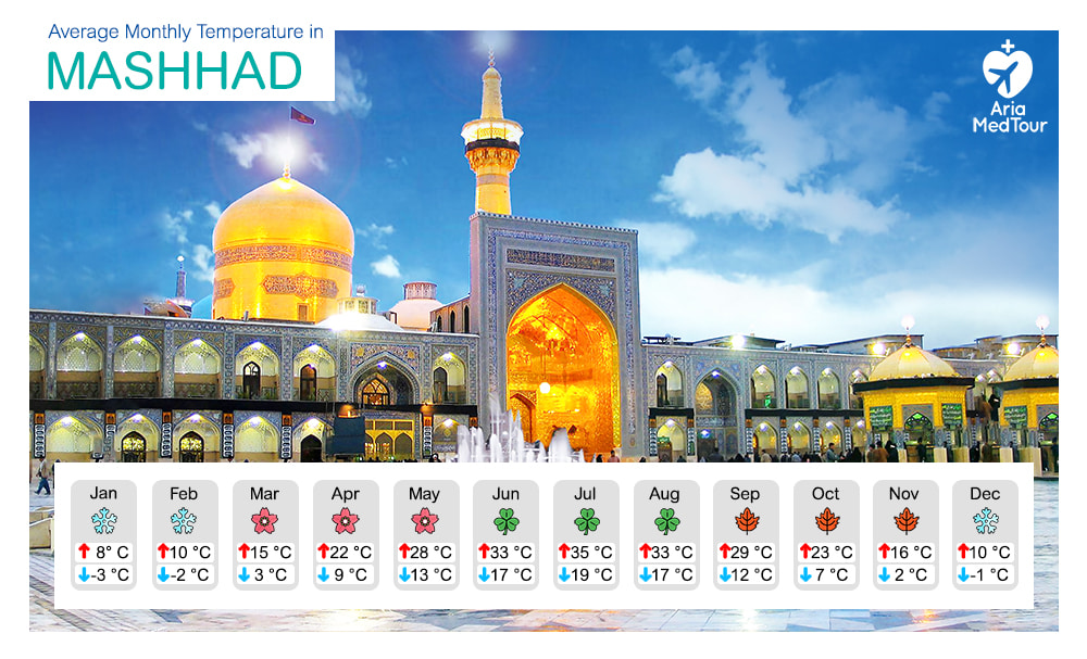 The average high and low temperature in Mashhad