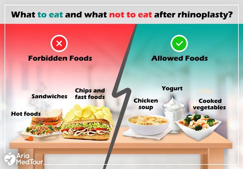 image showing what to eat and what not to eat after rhinoplasty surgery
