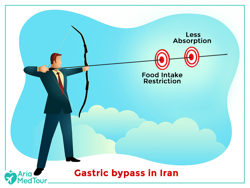 advantages of gastric bypass surgery