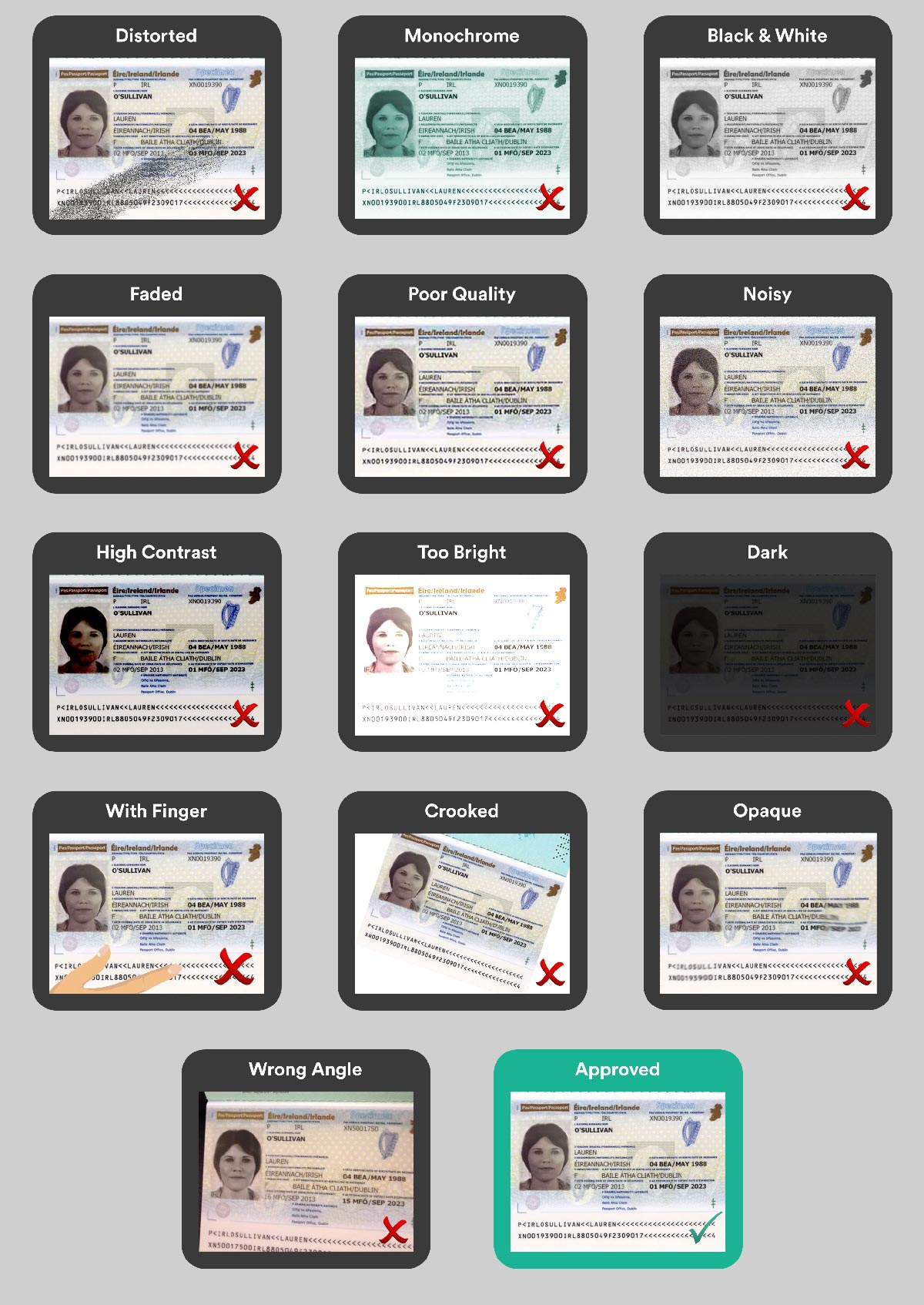 an infographic picture showing the wrong and right formats of passport photo for applying visa